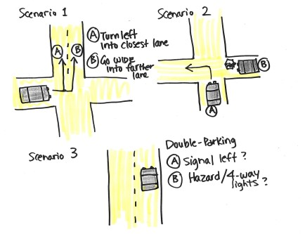 hand drawn road scenarios